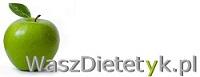 Poradnie Dietetyki Medycznej w Poznaniu i Kutnie-Wasz Dietetyk-Kutno-Poznań